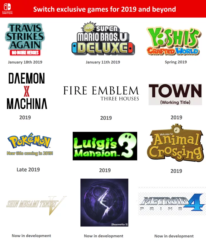 What We Want from Nintendo in 2019 - Gaming Respawn